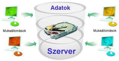 Centralizált adattárolás